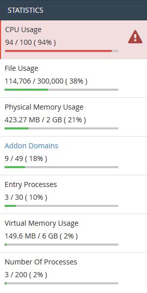 web hosting cpanel statistics